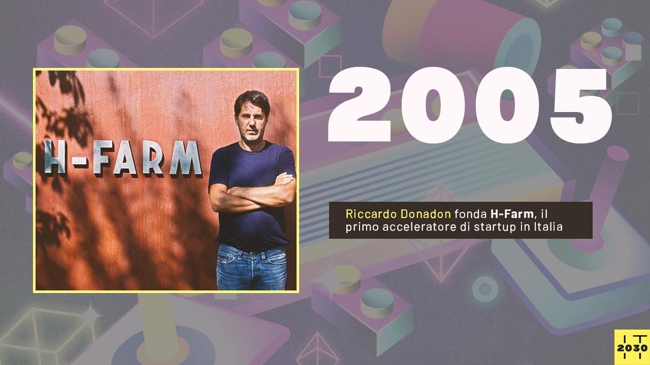 Riccardo Donadon fonda H-Farm, il primo acceleratore di startup in Italia